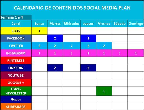 como-hacer-social-media-plan-2